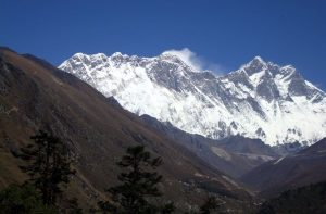 Elevations and daily distances traveled on Everest base camp trek