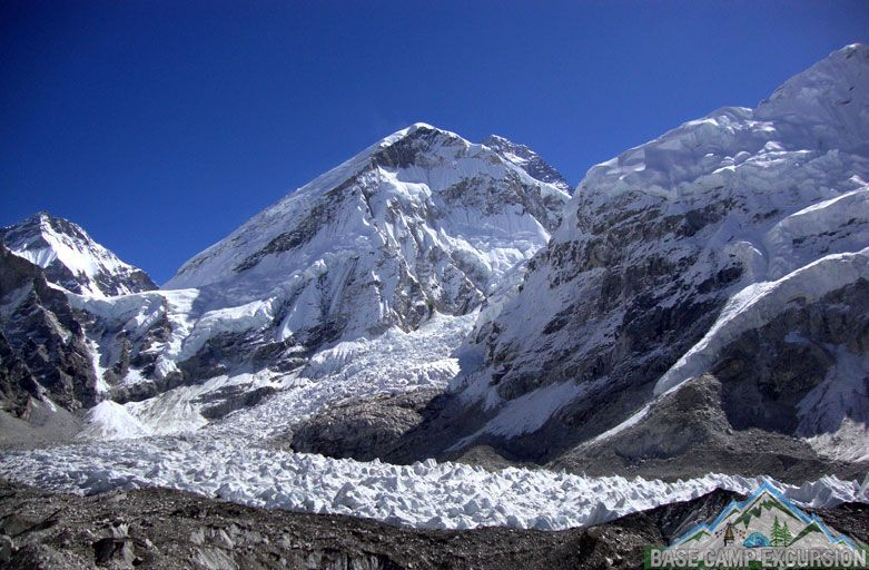 Distance from Everest base camp to summit & EBC to summit time