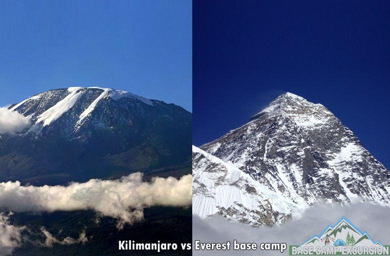 Comparison to climb Kilimanjaro vs Everest base camp trek difficulty