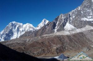 Impacts of climate change on Everest base camp trekking routes Nepal